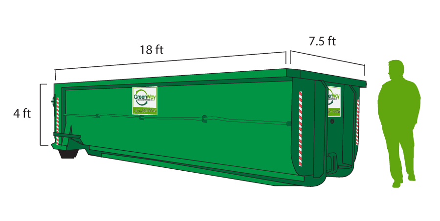 20 Yard Trash Containers Container Gardening Ideas : 20 Yard Dumpster from gardencontainer.wndrs.com size 900 x 453 png 33kB